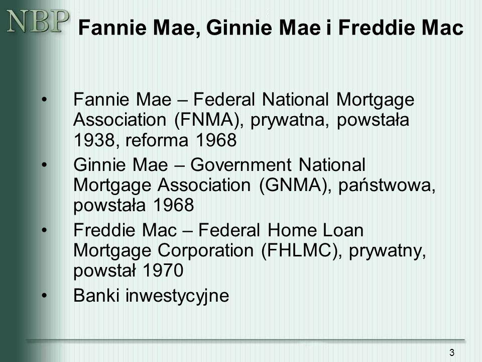 Fannie Mae, Ginnie Mae i Freddie Mac