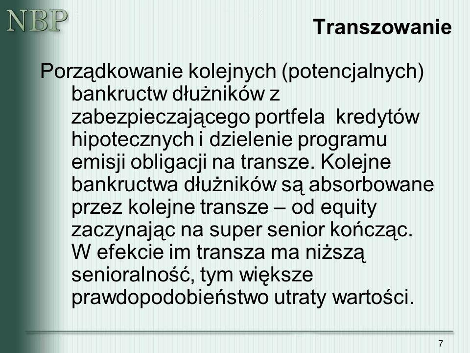 Transzowanie