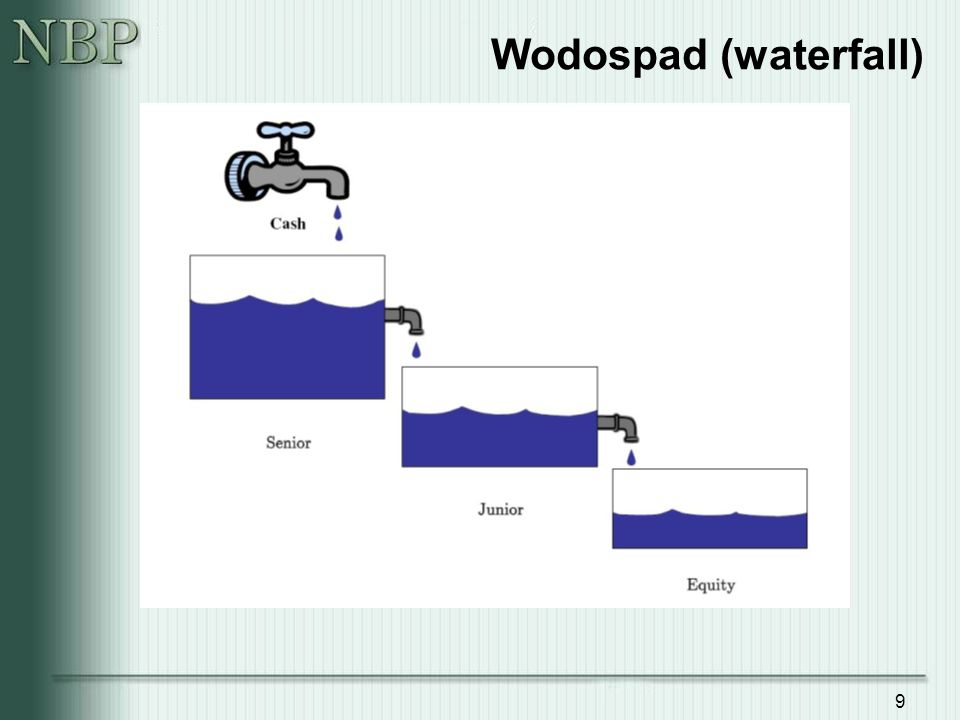 Wodospad (waterfall)