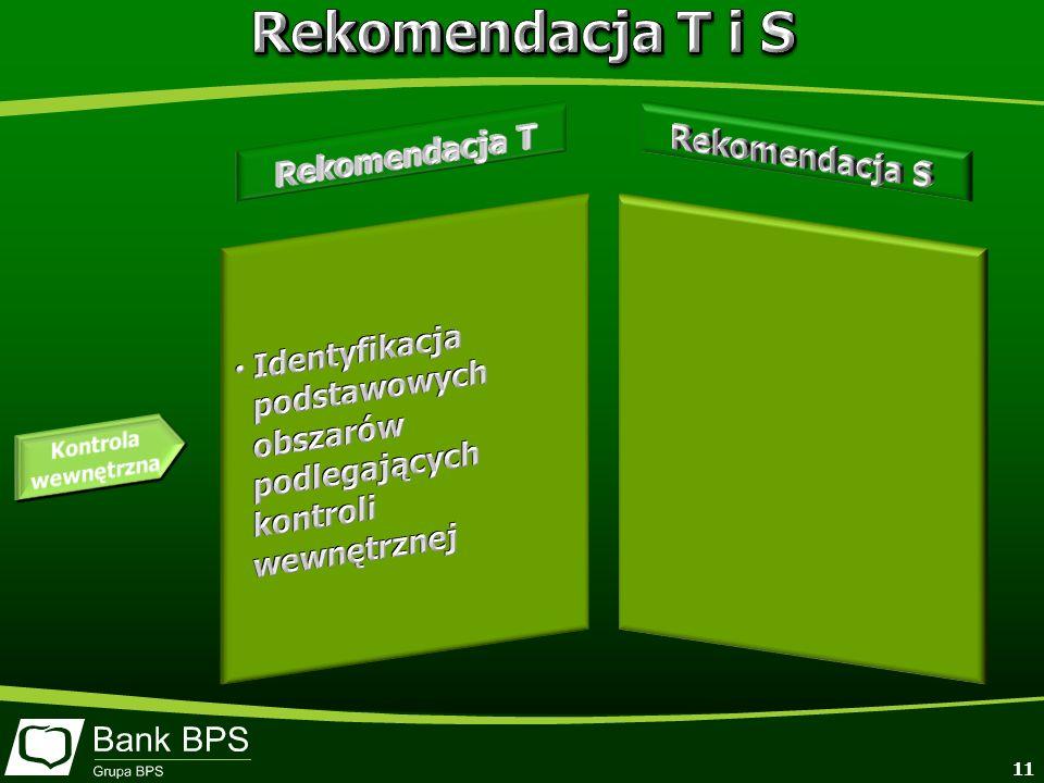 Rekomendacja T i S Rekomendacja T Rekomendacja S