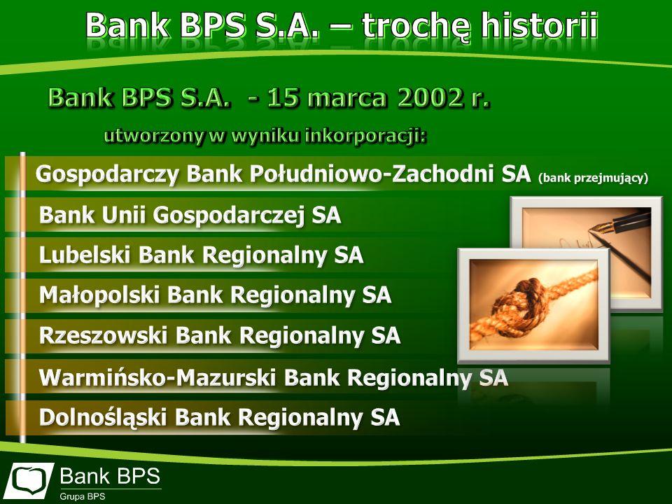 Bank BPS S.A. – trochę historii