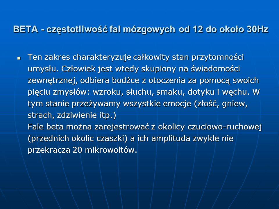 BETA - częstotliwość fal mózgowych od 12 do około 30Hz
