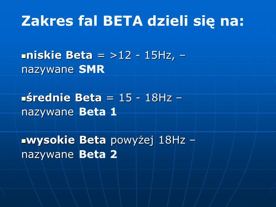 Zakres fal BETA dzieli się na:
