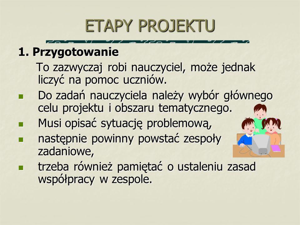 ETAPY PROJEKTU 1. Przygotowanie