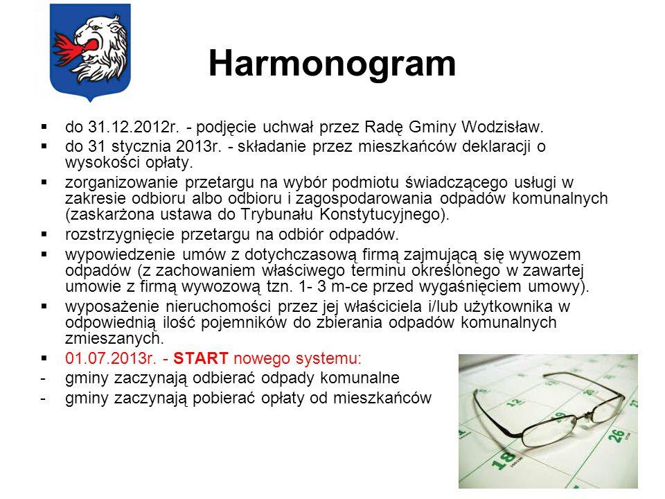 Harmonogram do 31.12.2012r. - podjęcie uchwał przez Radę Gminy Wodzisław.