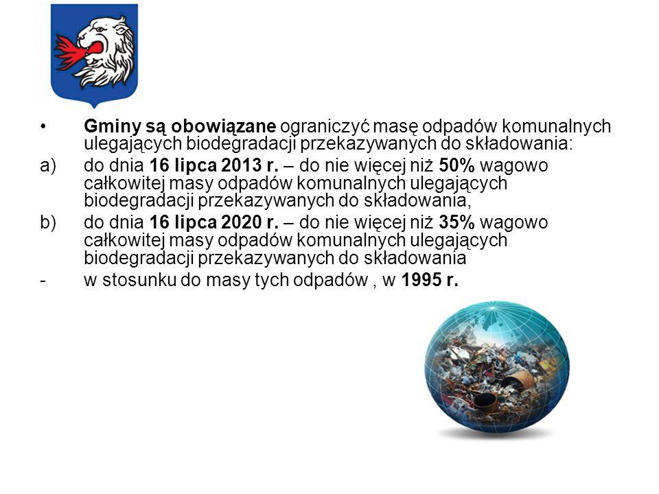 Gminy są obowiązane ograniczyć masę odpadów komunalnych ulegających biodegradacji przekazywanych do składowania: