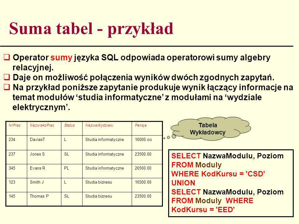Suma tabel - przykład Operator sumy języka SQL odpowiada operatorowi sumy algebry. relacyjnej.