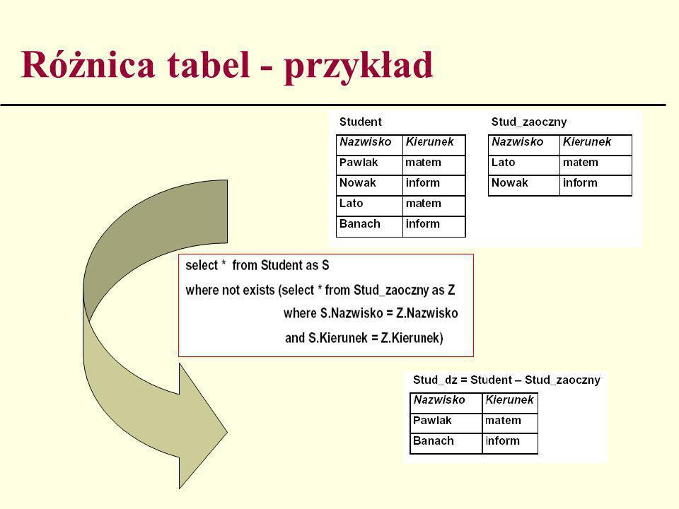Różnica tabel - przykład