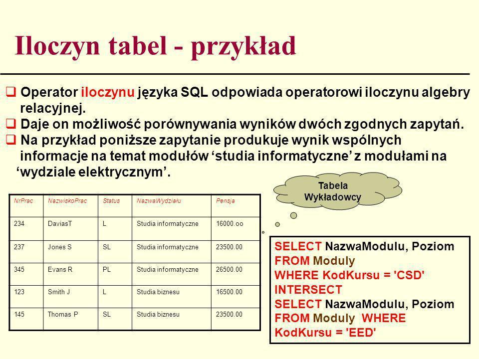 Iloczyn tabel - przykład