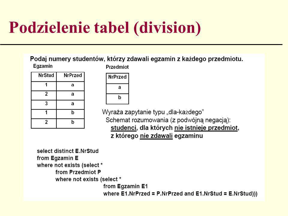 Podzielenie tabel (division)