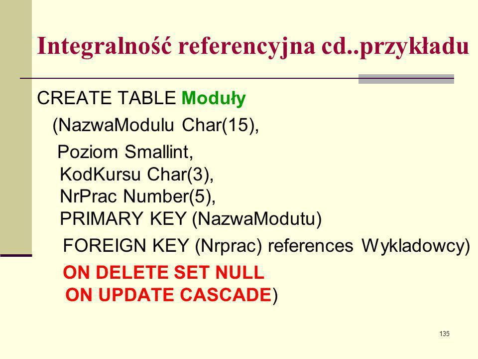 Integralność referencyjna cd..przykładu