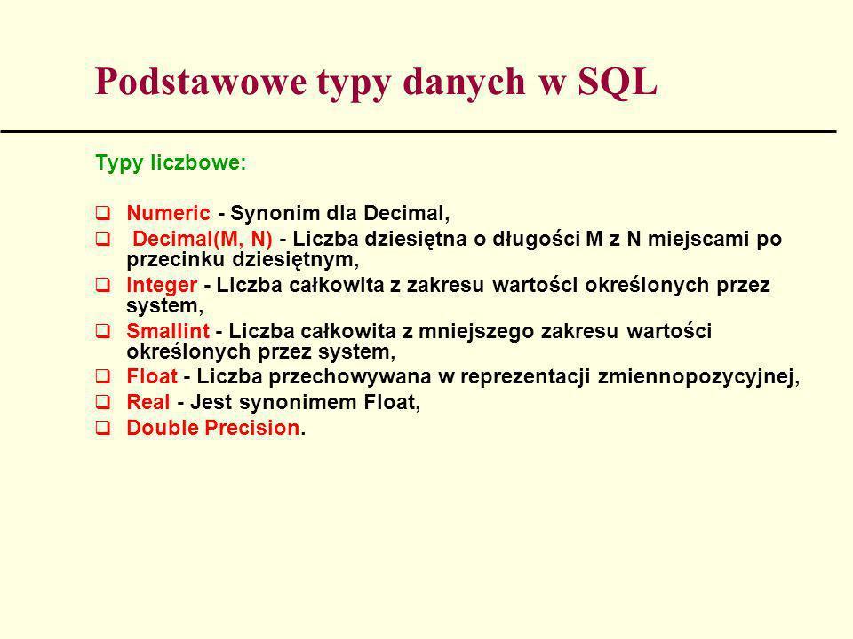 Podstawowe typy danych w SQL