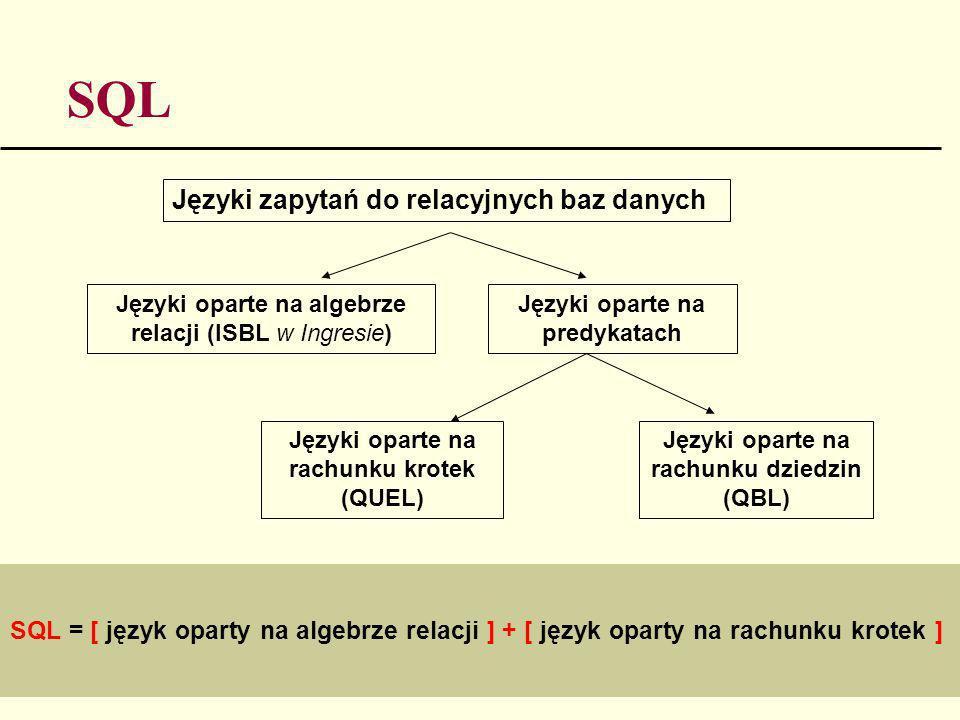 SQL Języki zapytań do relacyjnych baz danych
