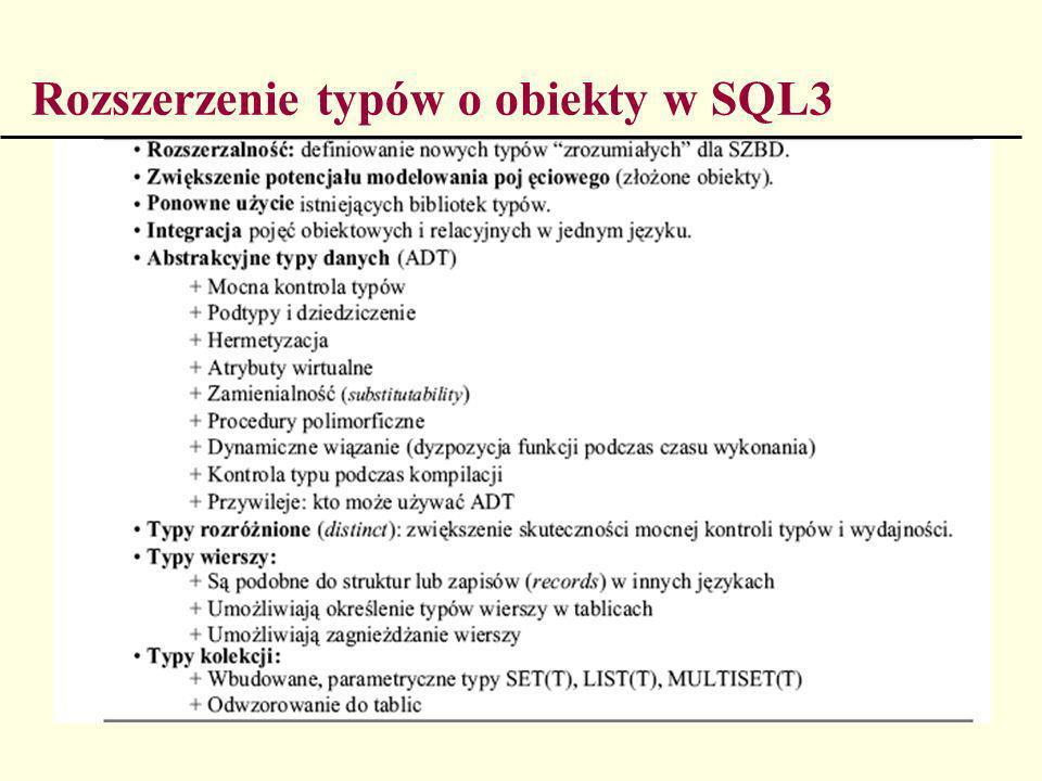 Rozszerzenie typów o obiekty w SQL3