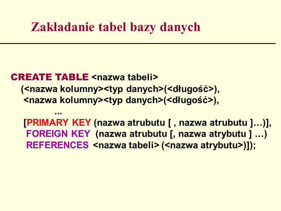 Zakładanie tabel bazy danych