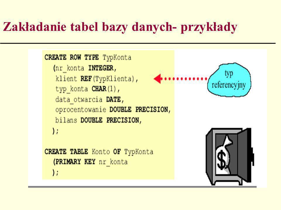 Zakładanie tabel bazy danych- przykłady