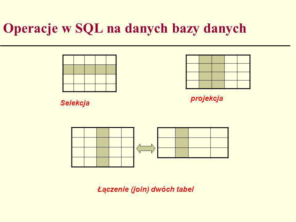 Operacje w SQL na danych bazy danych