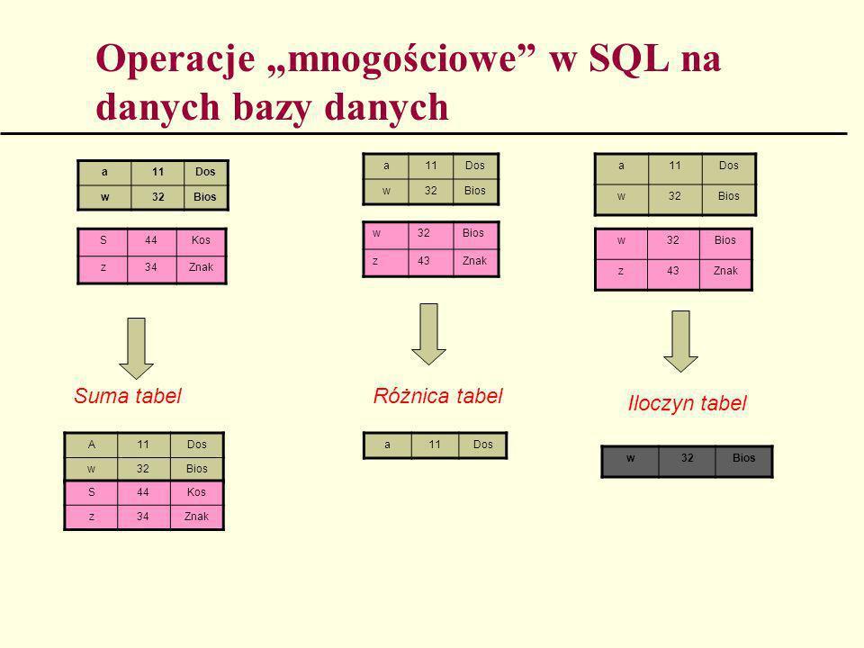 """Operacje """"mnogościowe w SQL na danych bazy danych"""