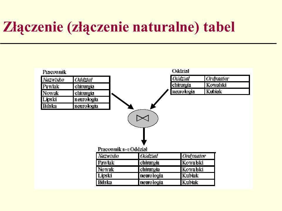 Złączenie (złączenie naturalne) tabel