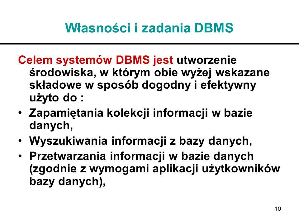 Własności i zadania DBMS