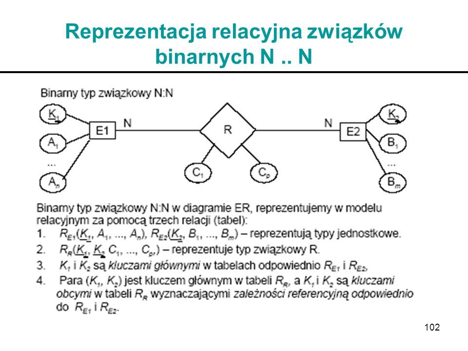Reprezentacja relacyjna związków binarnych N .. N