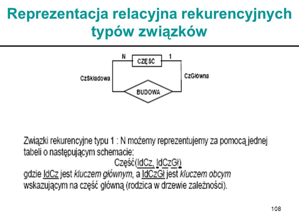 Reprezentacja relacyjna rekurencyjnych typów związków