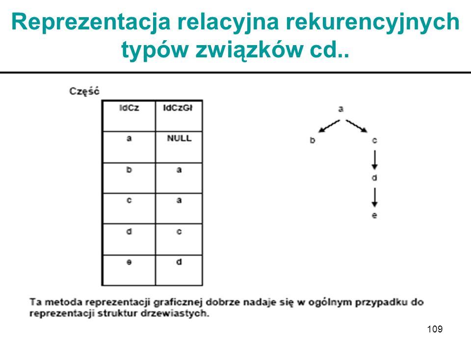 Reprezentacja relacyjna rekurencyjnych typów związków cd..