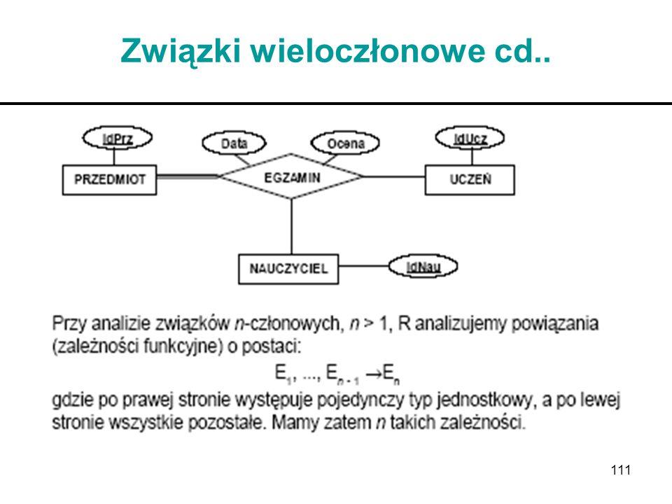 Związki wieloczłonowe cd..