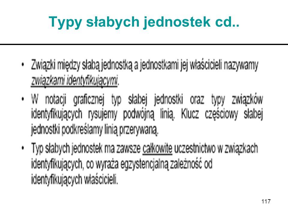 Typy słabych jednostek cd..