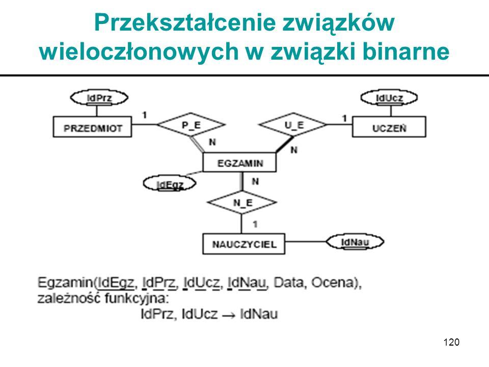 Przekształcenie związków wieloczłonowych w związki binarne