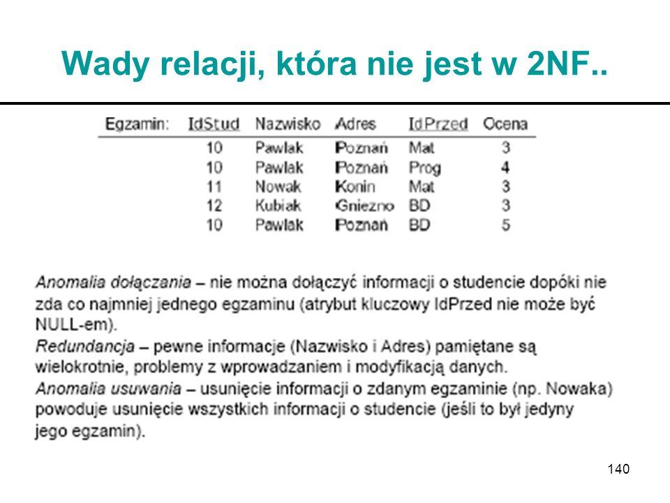 Wady relacji, która nie jest w 2NF..