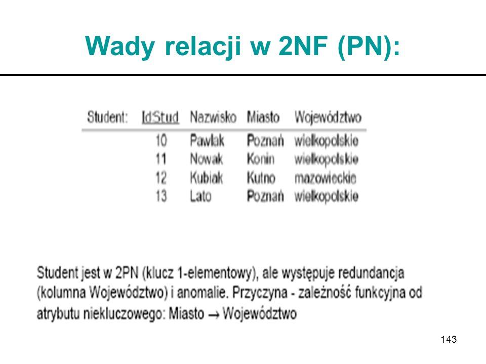 Wady relacji w 2NF (PN):