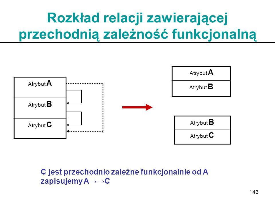 Rozkład relacji zawierającej przechodnią zależność funkcjonalną