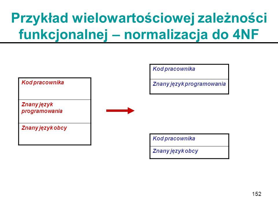 Przykład wielowartościowej zależności funkcjonalnej – normalizacja do 4NF