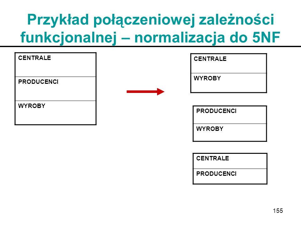 Przykład połączeniowej zależności funkcjonalnej – normalizacja do 5NF