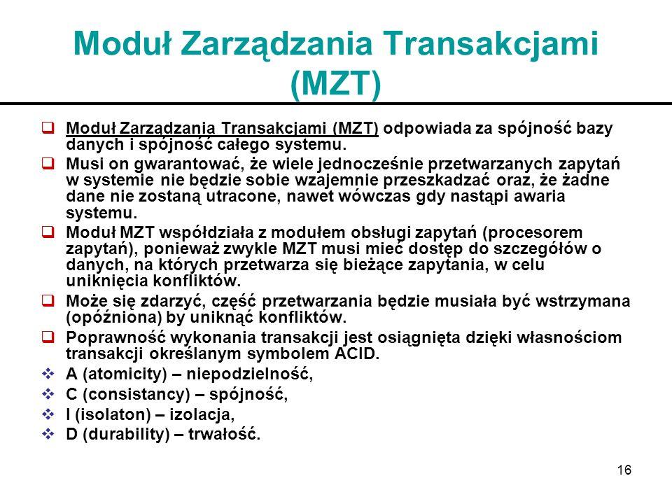 Moduł Zarządzania Transakcjami (MZT)