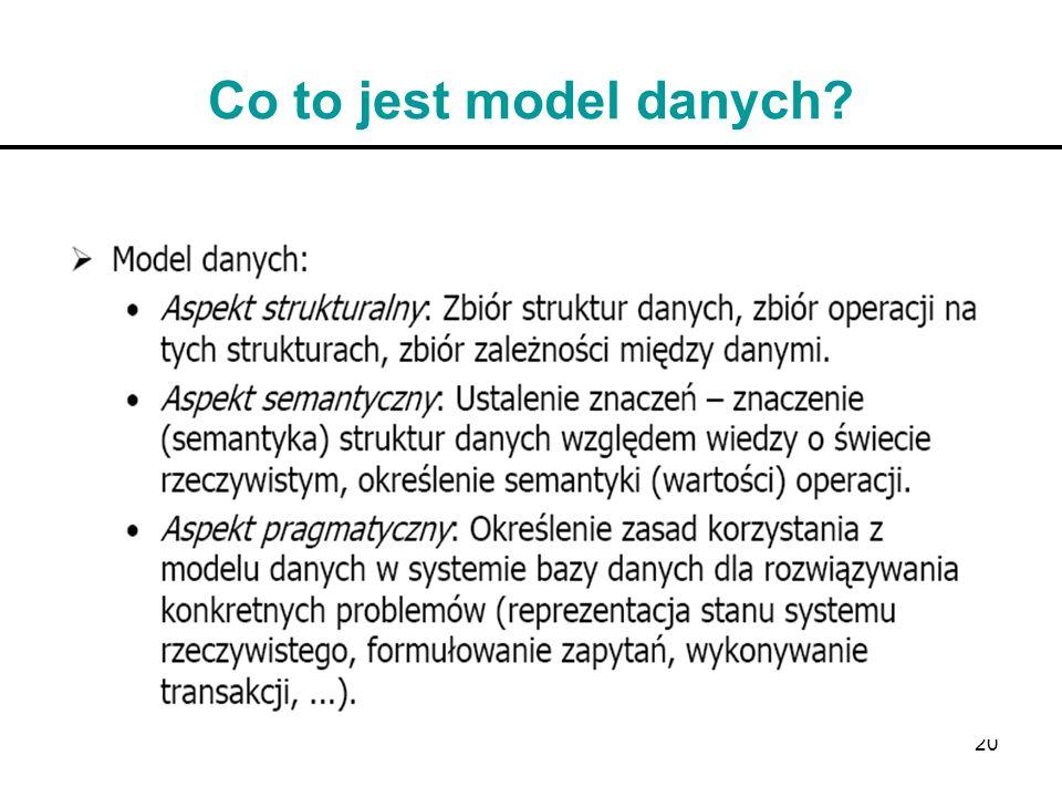 Co to jest model danych