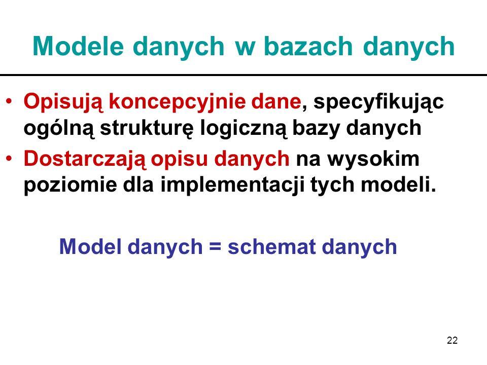 Modele danych w bazach danych