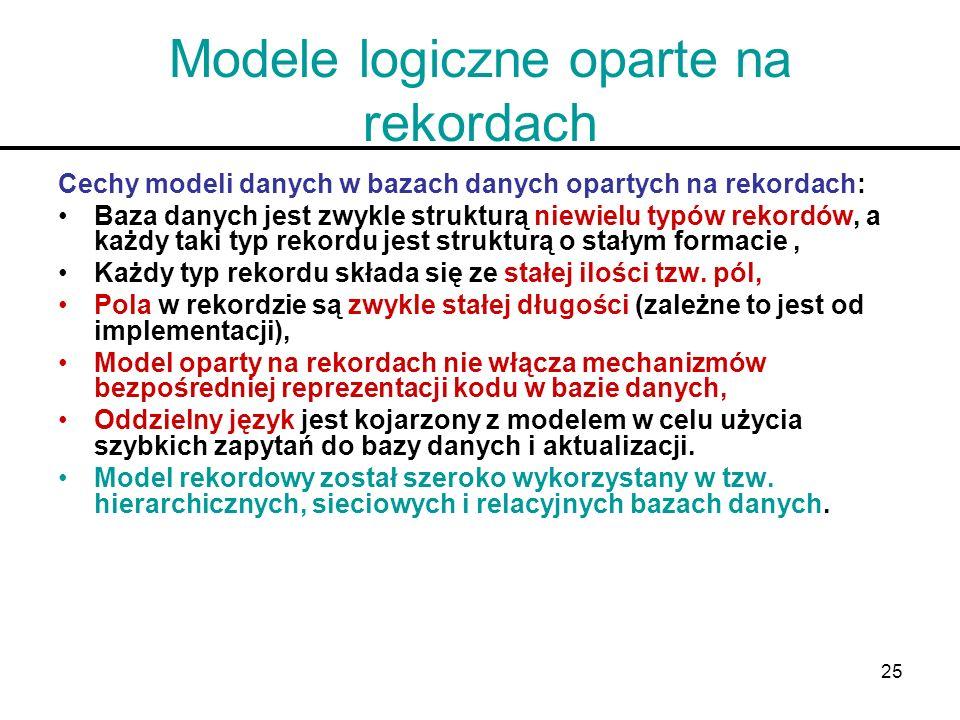 Modele logiczne oparte na rekordach