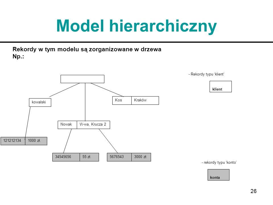 Model hierarchiczny Rekordy w tym modelu są zorganizowane w drzewa