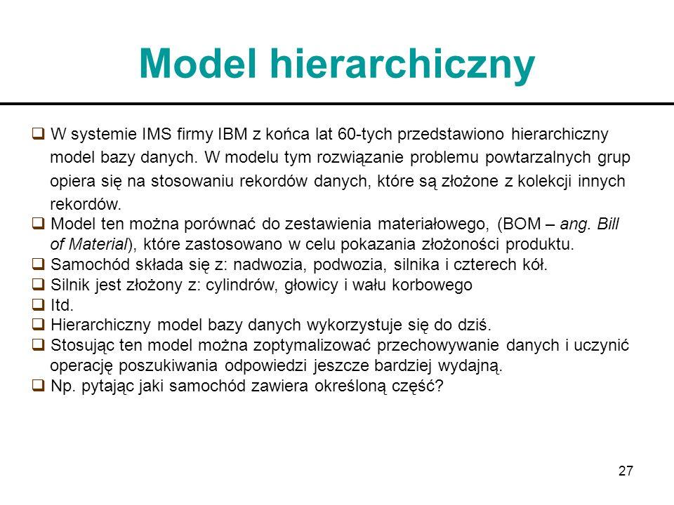 Model hierarchiczny W systemie IMS firmy IBM z końca lat 60-tych przedstawiono hierarchiczny.