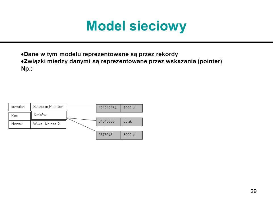 Model sieciowy Dane w tym modelu reprezentowane są przez rekordy