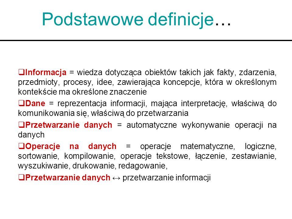 Podstawowe definicje…