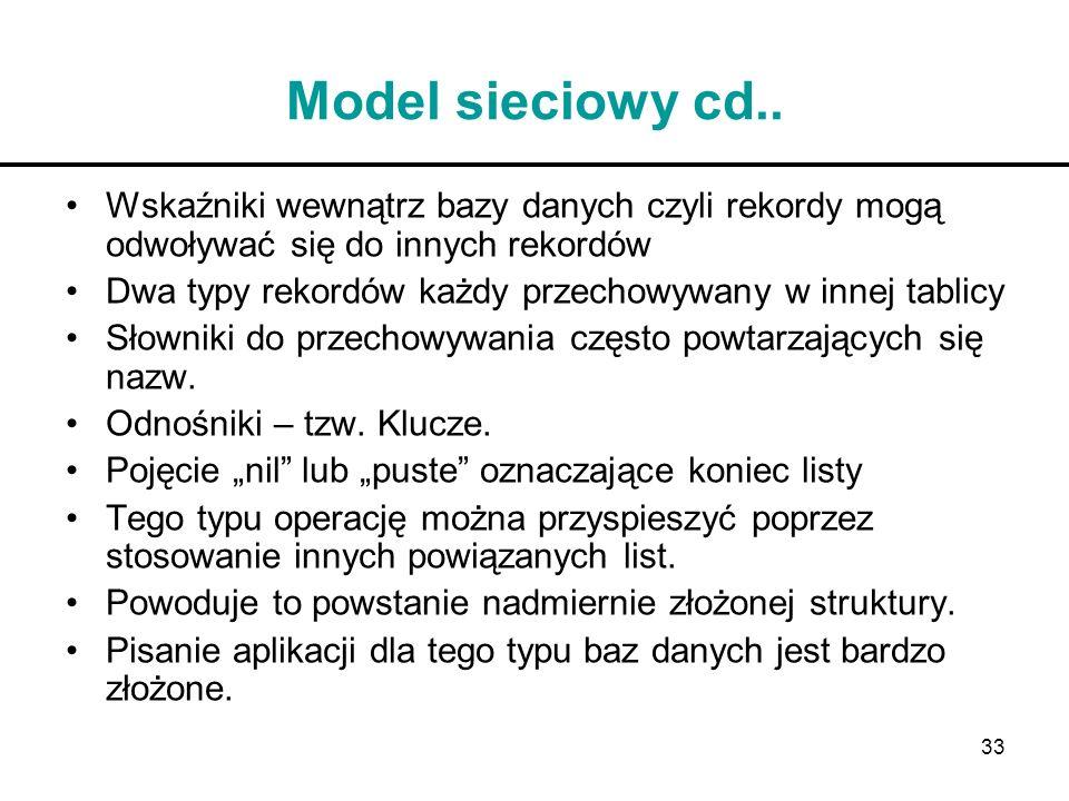 Model sieciowy cd.. Wskaźniki wewnątrz bazy danych czyli rekordy mogą odwoływać się do innych rekordów.