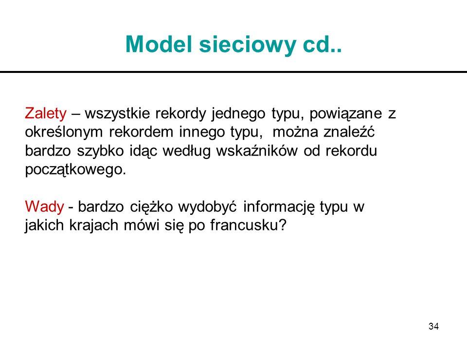 Model sieciowy cd..