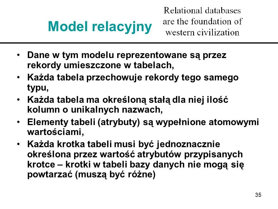 Model relacyjny Dane w tym modelu reprezentowane są przez rekordy umieszczone w tabelach, Każda tabela przechowuje rekordy tego samego typu,
