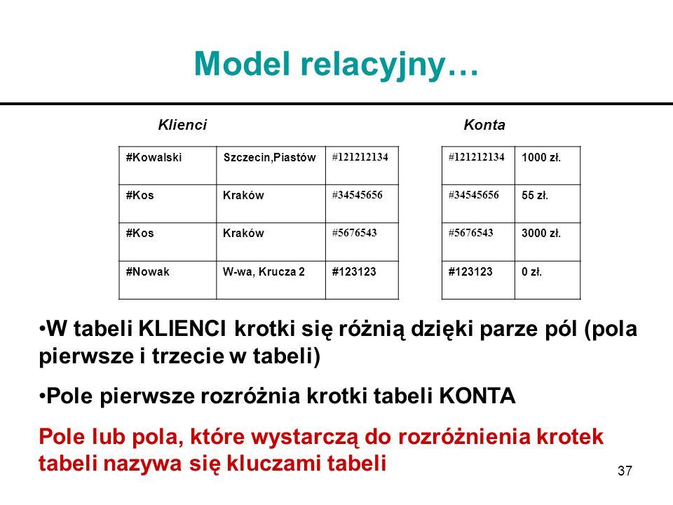 Model relacyjny… Klienci Konta. #Kowalski.