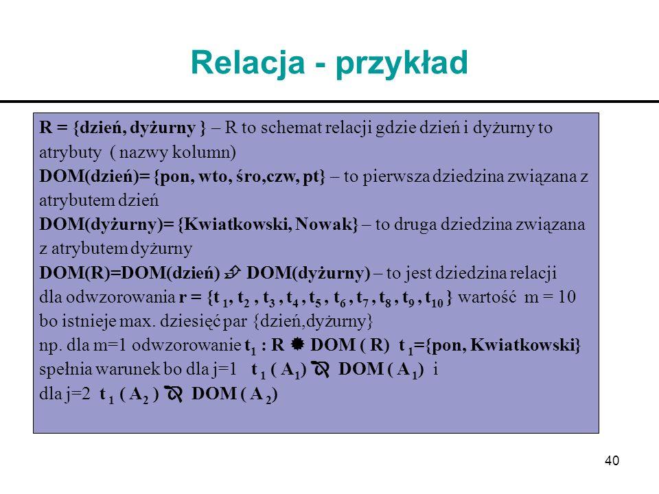 Relacja - przykład R = {dzień, dyżurny } – R to schemat relacji gdzie dzień i dyżurny to atrybuty ( nazwy kolumn)