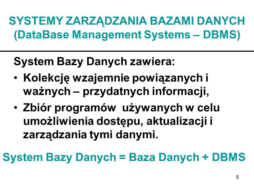 SYSTEMY ZARZĄDZANIA BAZAMI DANYCH (DataBase Management Systems – DBMS)
