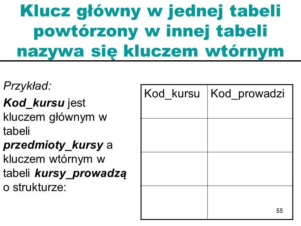 Klucz główny w jednej tabeli powtórzony w innej tabeli nazywa się kluczem wtórnym